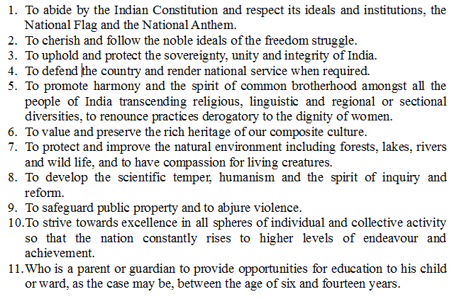 list of fundamental duties for citizens for higher education for ugc net