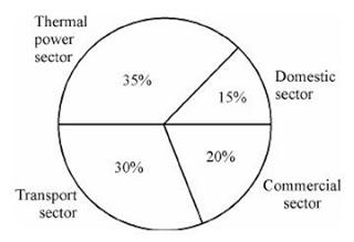 CBSE UGC NET Solved Paper I Dec 2011