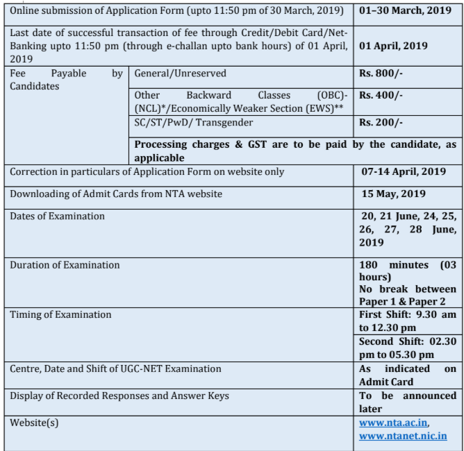 previous year question paper of ugc net computer science with answer key
